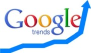 How does Google Trends work?