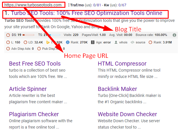 Blog Title Examples