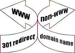 Redirect Checker