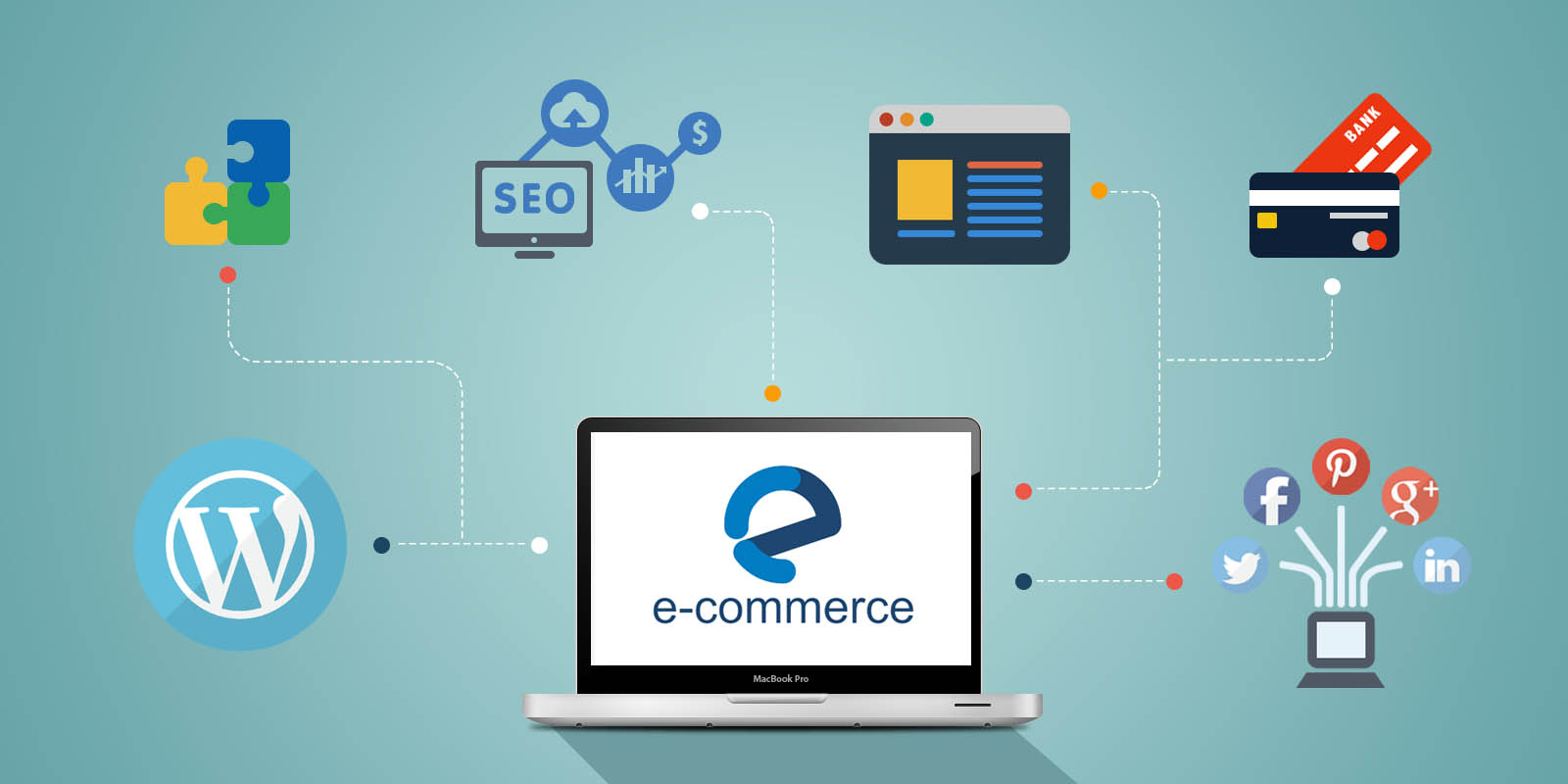 Ecommerce WordPress Themes